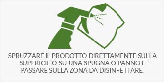 come_sprprodotto